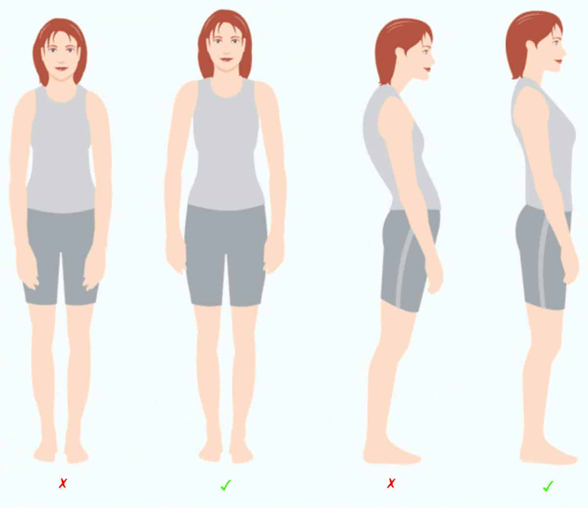 Right and Wrong postures of standing